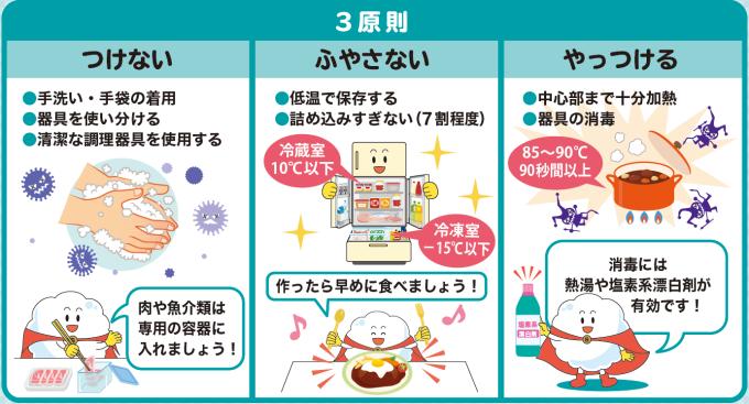夏の食中毒予防について(令和2年6月4日更新):新宿区